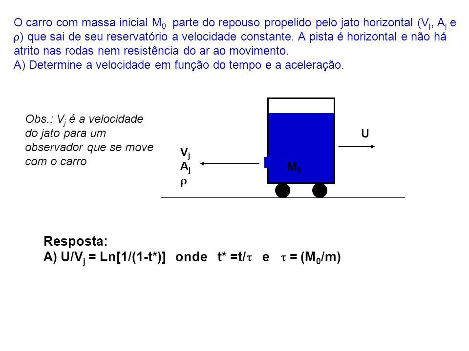 A) U/Vj = Ln[1/(1-t*)] onde t* =t/t e t = (M0/m)